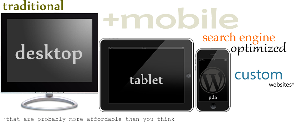 Difference Between Desktop and Mobile SEO –